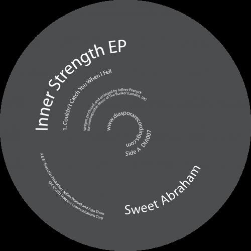 Inner Strength EP